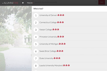 This screen shot from alumnifire.com showing Sweet Briar ranked No. 6 on the site was captured on Dec. 13.